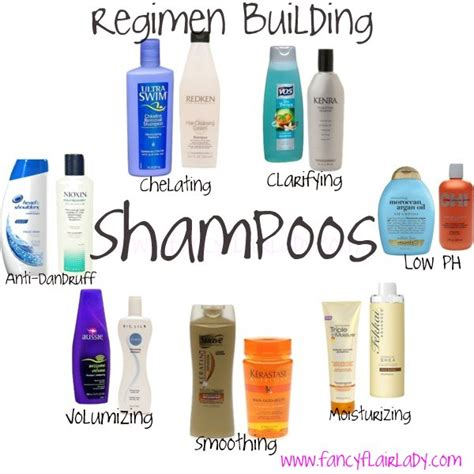 Different Types Of Hair Products by Regimen Building Finding The Right Shoos For You
