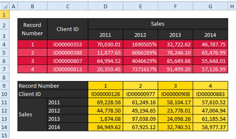 Table Format by Format Tables In Excel Using Vba Struggling To Excel