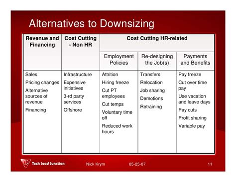 benefits of downsizing downsizing benefits simple reasons and benefits of