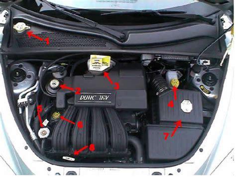 Auto L Nachf Llen by Bmw 83 21 2 365 925 M Twinpower Turbo Motor 246 L Ll 01 0w40
