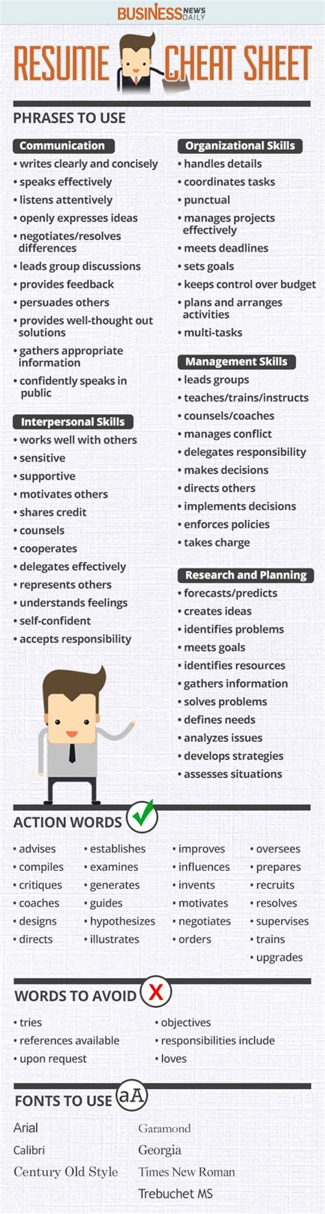 resume power words the resume sheet your career can t live without