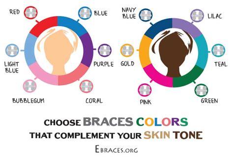 color wheel braces you don t to be a genius to choose braces colors