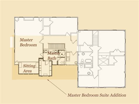 master bedroom floor plans addition master suite addition tips and info paradis remodeling and