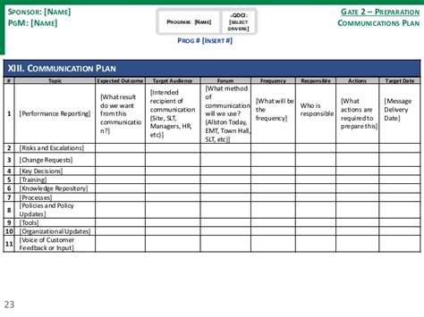 phase gate template g2 program phase gate template clean