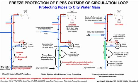 frozen no hot water how to prevent frozen water pipes