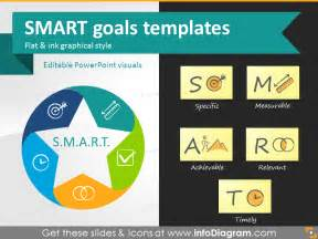 smart powerpoint templates 9 unique smart goals templates flat ink graphical style