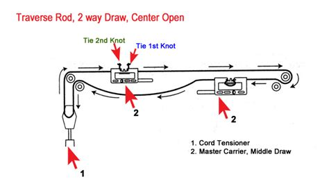 how to restring a curtain rod how to re string a traverse rod traverse curtain rod