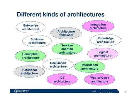 different styles of architecture enterprise architecture og soa trender