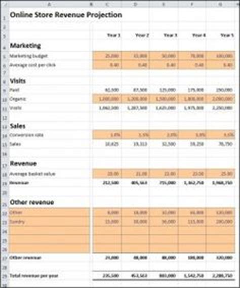 sales forecast template for startup business free retail store revenue projection template helps