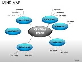 mind map template powerpoint mind map powerpoint presentation templates