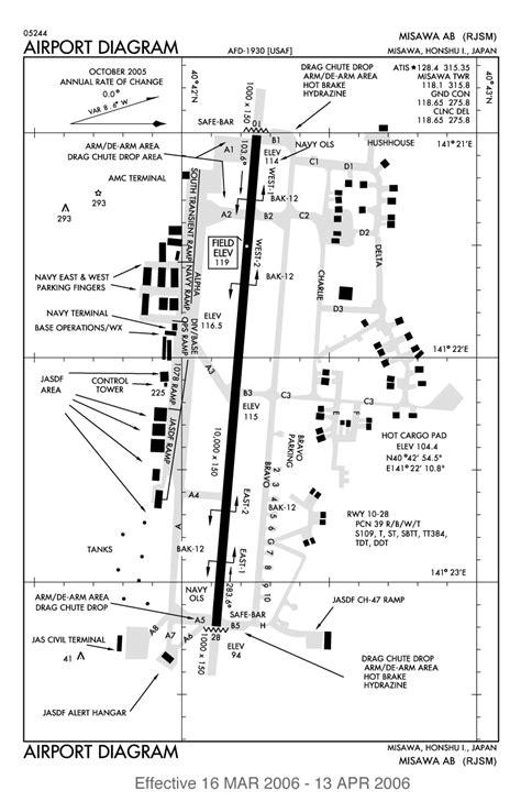 airport diagram file msj airport diagram png wikimedia commons
