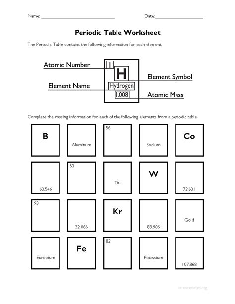 Periodic Table Worksheet High School by Periodic Table Worksheet