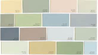 Room color schemes interior together with kitchen paint colors with