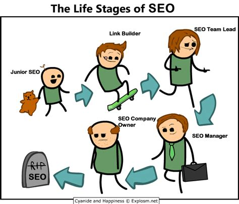 funny seo wallpapers