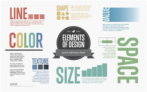 visual communication design elements and principles elements of art elements of design infographic ipad art room