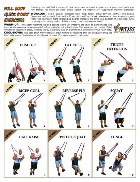 trx printable exercise list woss gear trainer