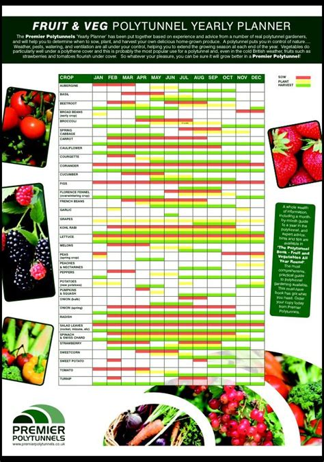 printable vegetable planner fruit veg polytunnel yearly planner download and