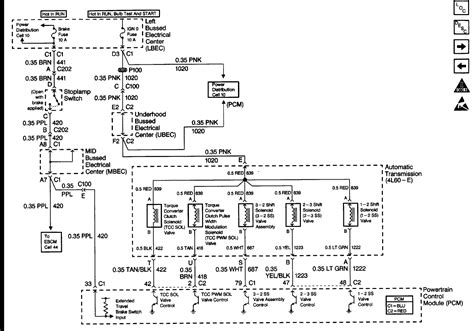 Wiring Schematic For 1999 Gmc Sierra 1500 Specifically Up