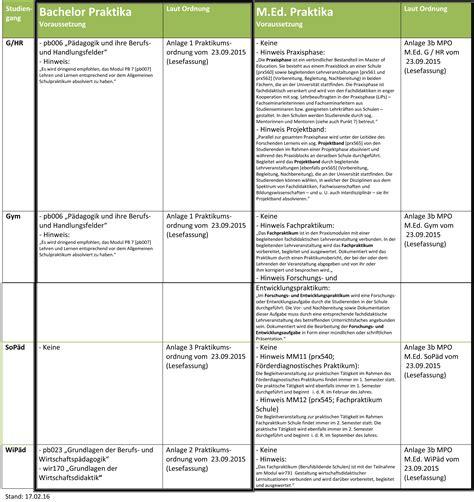 Lebenslauf Bild Maße Lebenslauf Praktikum Ingenieur Biotechnologie Beispiel