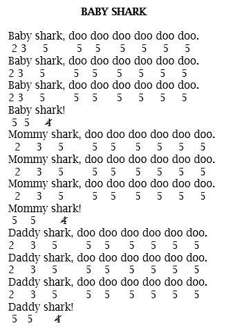 ed sheeran perfect lirik dan chord not angka lagu dan chord gitar lagu baby shark pianika