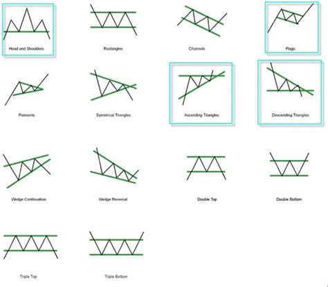 x pattern in trading 17 best images about trading candlestick patterns on