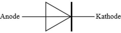 si diode kennlinie diode z diode durchlassspannung kennlinie gleichrichter spannungsstabilisierung