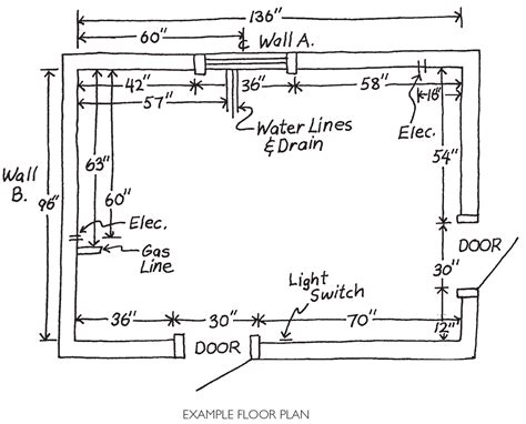 how to do floor plan how to measure your kitchen home supply outlet