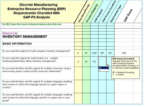 Software System Requirements Checklist Fit Gap Analysis Erp Requirements Template