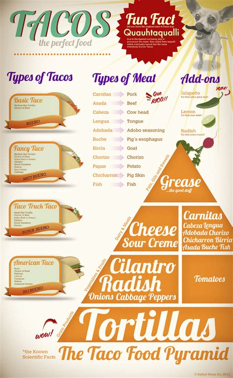 mexican names list of 67 and mexican food names brandongaille
