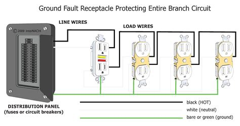 wiring diagram gfic laundry room 32 wiring diagram