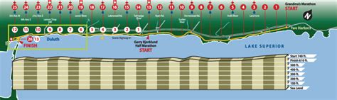 Race Report: 2011 Grandma's Marathon (Part 1: The Course ... Grandma's Marathon Course Map