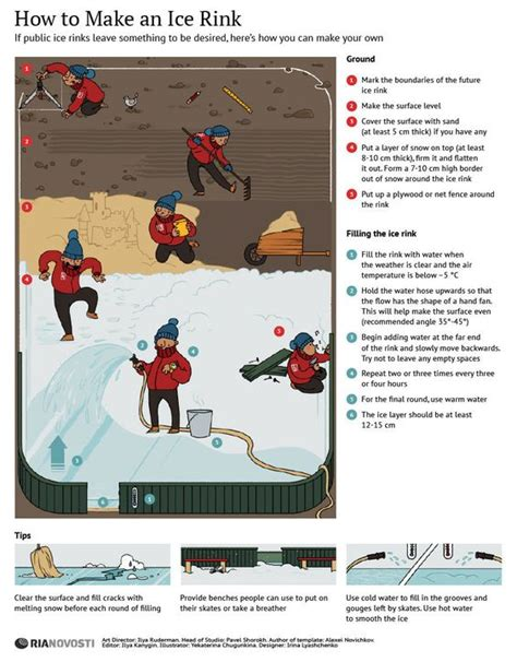 how to make a rink in your backyard how to make an ice rink ice backyards and tips