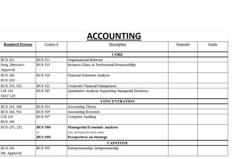 Which Ucf Mba Courses Can Accounting Masters Student Take by Petrohelper