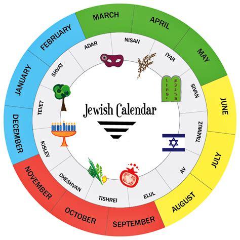 Ano No Calendã Judaico O Calend 225 De Israel