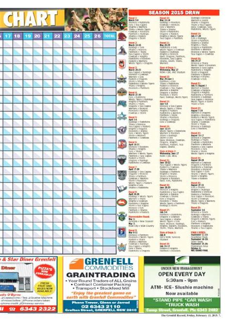 footy tipping template 2015 footy tipping chart l feature the grenfell record