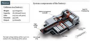 Electric Vehicle Battery Forum Volkswagen E Up Air Cooled Battery Featured In Viavision