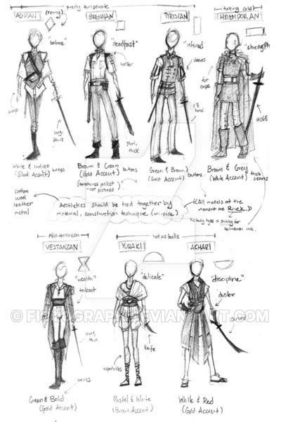 design guidelines for wap wap outfit guide by fictograph on deviantart
