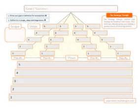 strategic planning template vnzgames