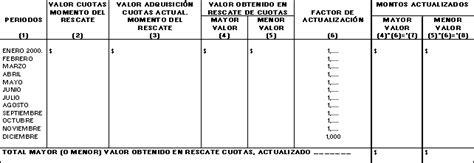 calendario declaraciones juradas at 2016 calendario de declaraciones juradas 2016