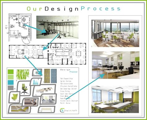 Office Space Planner Office Design And Space Planning Office Concepts