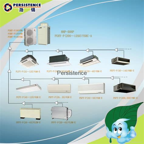 Ac Vrf Mitsubishi mitsubishi vrf commercial air conditioner china