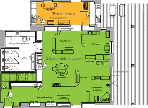 ecers classroom floor plan flooring various cool daycare floor plans building 2017