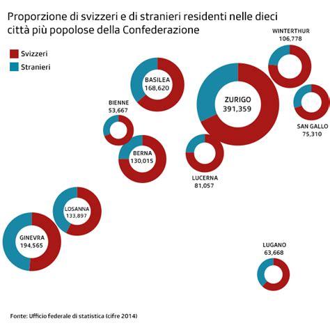 ufficio stranieri locarno in quale citt 224 svizzera risiedono pi 249 stranieri swi
