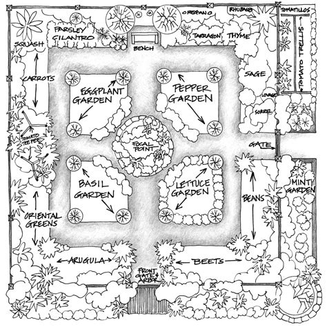 vegetable garden design plans printer the garden