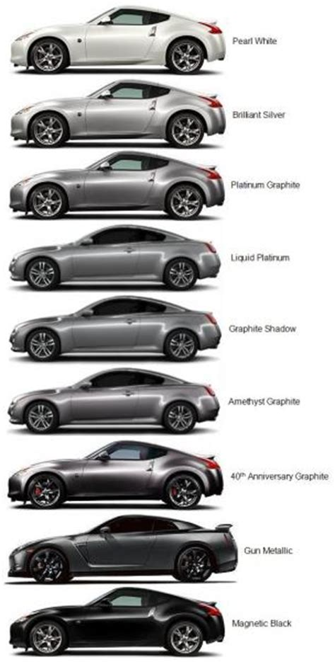 nissan gtr gun metal color code autos post