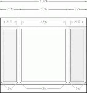 layout css touch layouts el 225 sticos css compatibles con el iphone kabytes