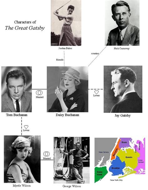 symbolism in the great gatsby pdf 17 best images about the great gatsby sort on pinterest