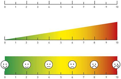 scala vas vas visuell analog skala tidsskrift for den norske