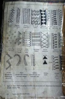 pattern meaning in filipino 225 best images about tribal motifs on pinterest west