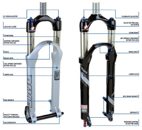 Interior Design Tricks How Suspension Parts Fit Together Tips Tricks